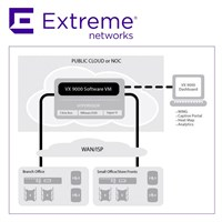 Extreme Networks VX 9000 Virtualised Software-based WLAN Controller